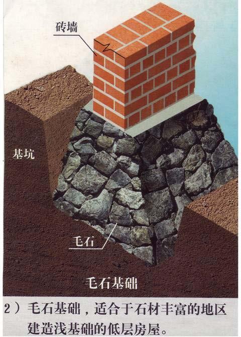 农村自建房屋抗震建筑结构详细图解